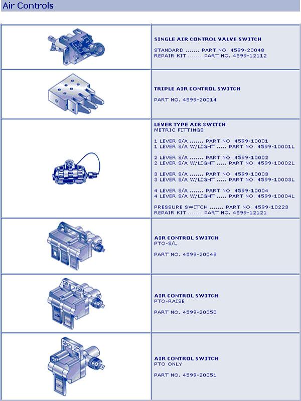 Catalogue | Hoist Hydraulics