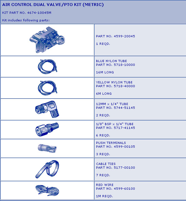 Air-Control-Dual-Valve-PTO-Kit-Metric